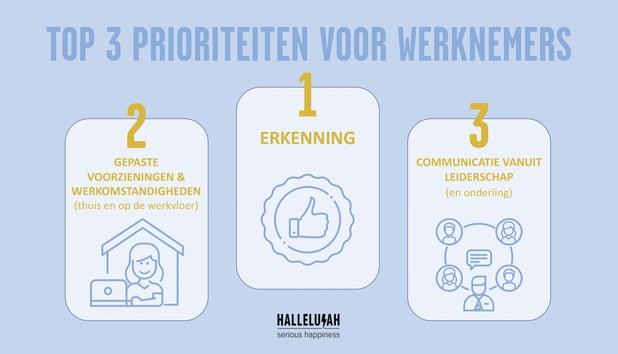 TOP 3 PRIORITEITEN VOOR WERKNEMER_NL